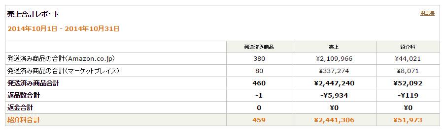 affiliate-report01