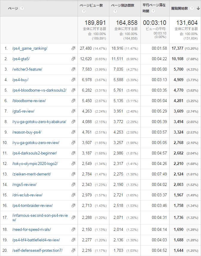blog-genre-google-evaluate