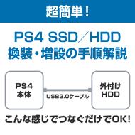 【超簡単】PS4のSSD/HDDの換装・増設の方法・手順を解説します